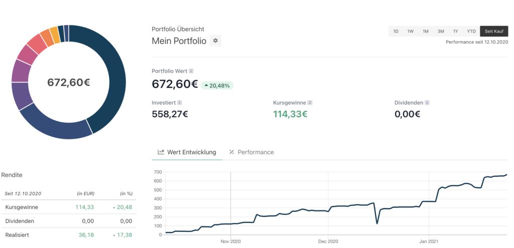 Meine Aktien und ETF Portfolio in der Übersicht.